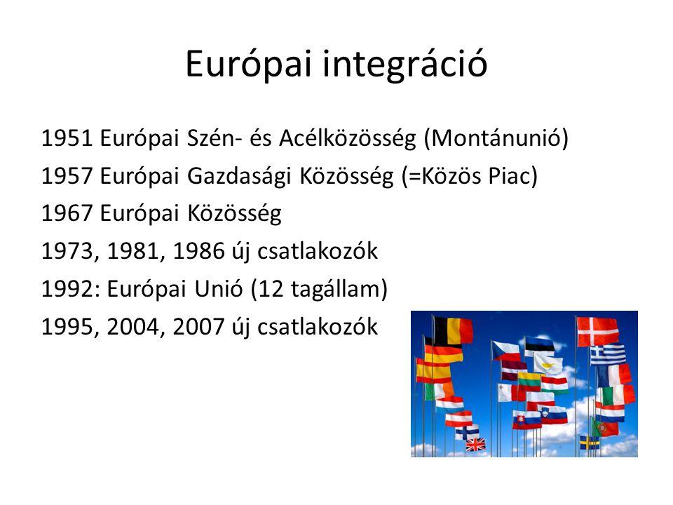 Európai integráció 1951 Európai Szén- és Acélközösség (Montánunió) 1957 Európai Gazdasági Közösség (=Közös Piac) 1967 Európai Közösség 1973, 1981, 198