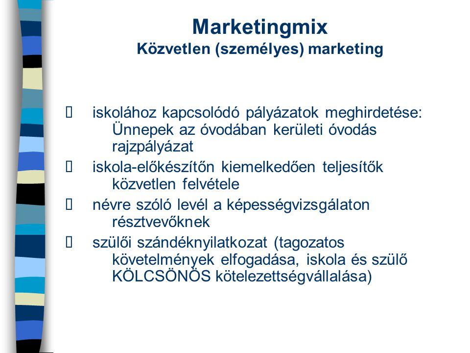 Marketingmix Közvetlen (személyes) marketing  iskolához kapcsolódó pályázatok meghirdetése: Ünnepek az óvodában kerületi óvodás rajzpályázat  iskola