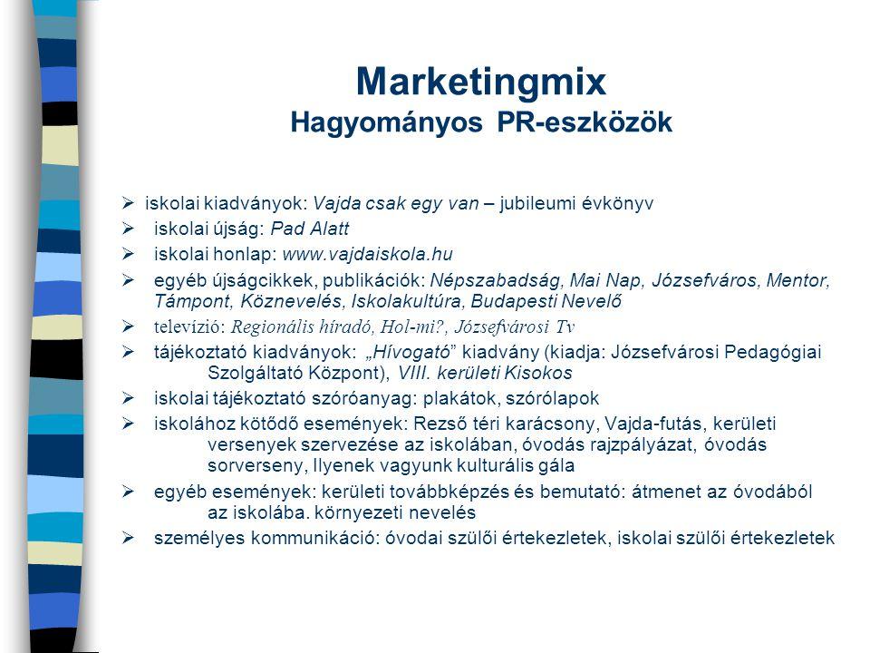 Marketingmix Hagyományos PR-eszközök  iskolai kiadványok: Vajda csak egy van – jubileumi évkönyv  iskolai újság: Pad Alatt  iskolai honlap: www.vaj