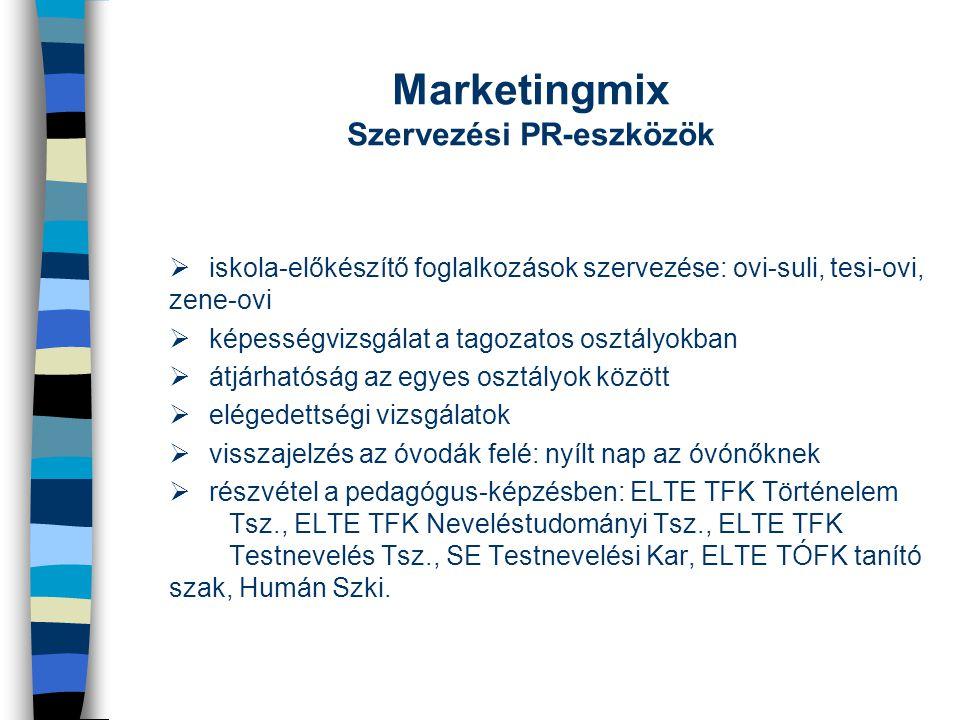 Marketingmix Szervezési PR-eszközök  iskola-előkészítő foglalkozások szervezése: ovi-suli, tesi-ovi, zene-ovi  képességvizsgálat a tagozatos osztály