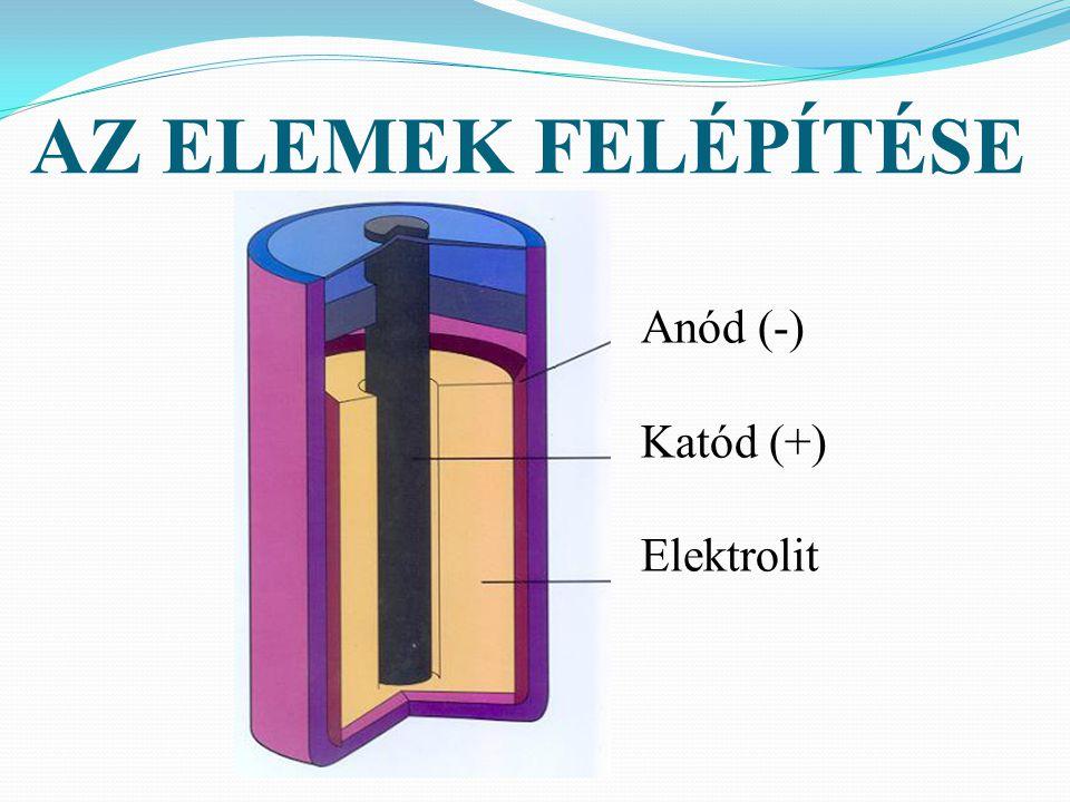 Anód (-) Katód (+) Elektrolit AZ ELEMEK FELÉPÍTÉSE