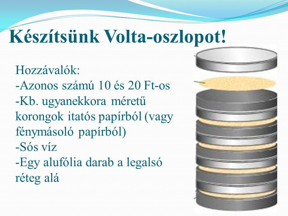 ALESSANDRO VOLTA 1745-1827 Olasz fizikus