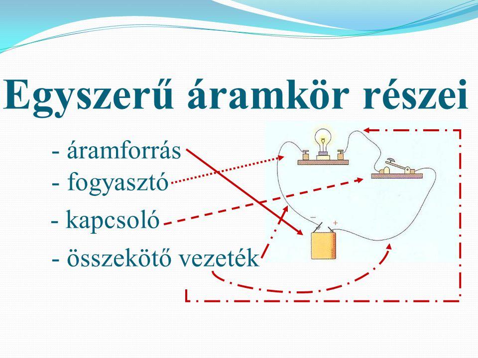 Egyszerű áramkör részei - áramforrás - fogyasztó - kapcsoló - összekötő vezeték