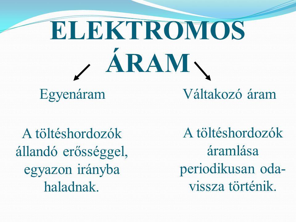 ELEKTROMOS ÁRAM EgyenáramVáltakozó áram A töltéshordozók állandó erősséggel, egyazon irányba haladnak. A töltéshordozók áramlása periodikusan oda- vis