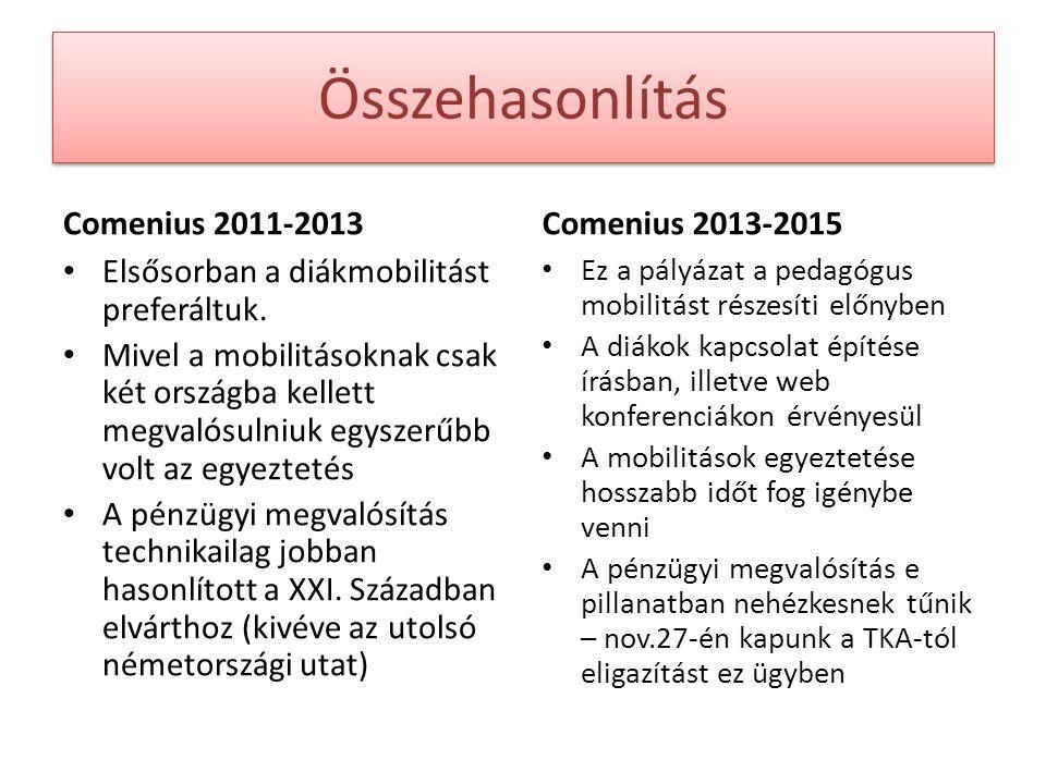 Összehasonlítás Comenius 2011-2013 Elsősorban a diákmobilitást preferáltuk.