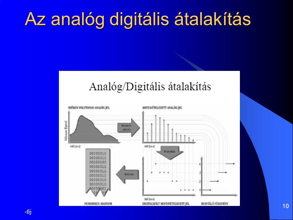 -fij 10 Az analóg digitális átalakítás