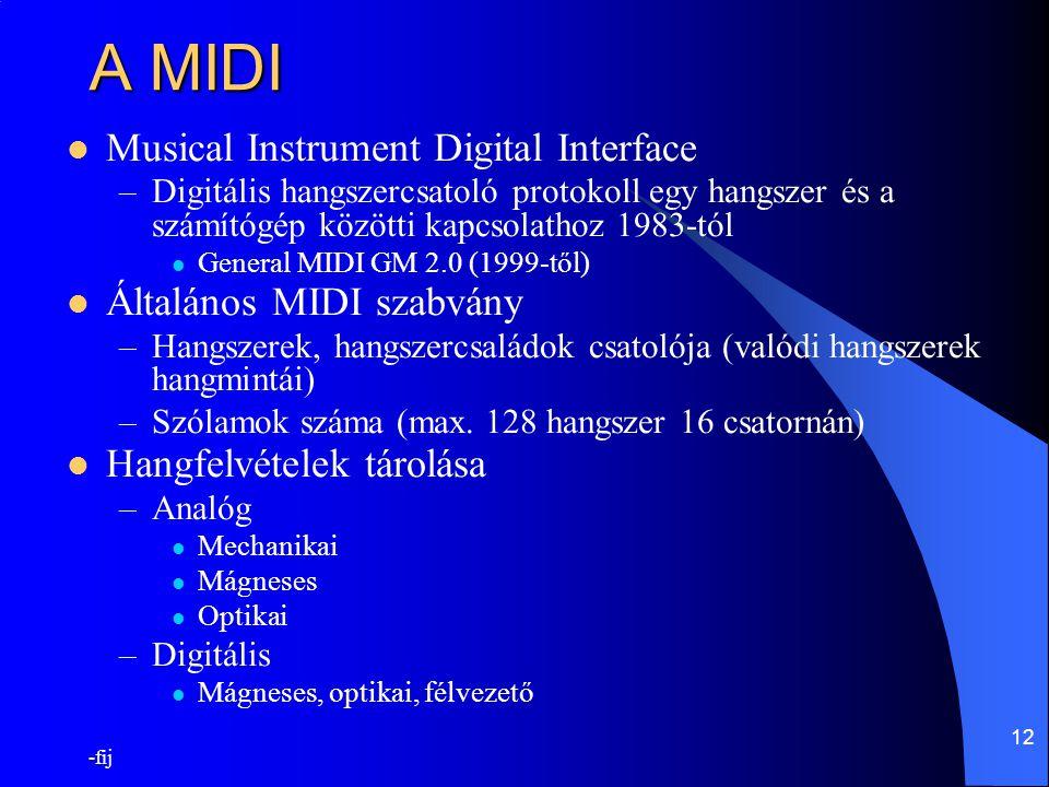-fij 12 A MIDI Musical Instrument Digital Interface –Digitális hangszercsatoló protokoll egy hangszer és a számítógép közötti kapcsolathoz 1983-tól Ge