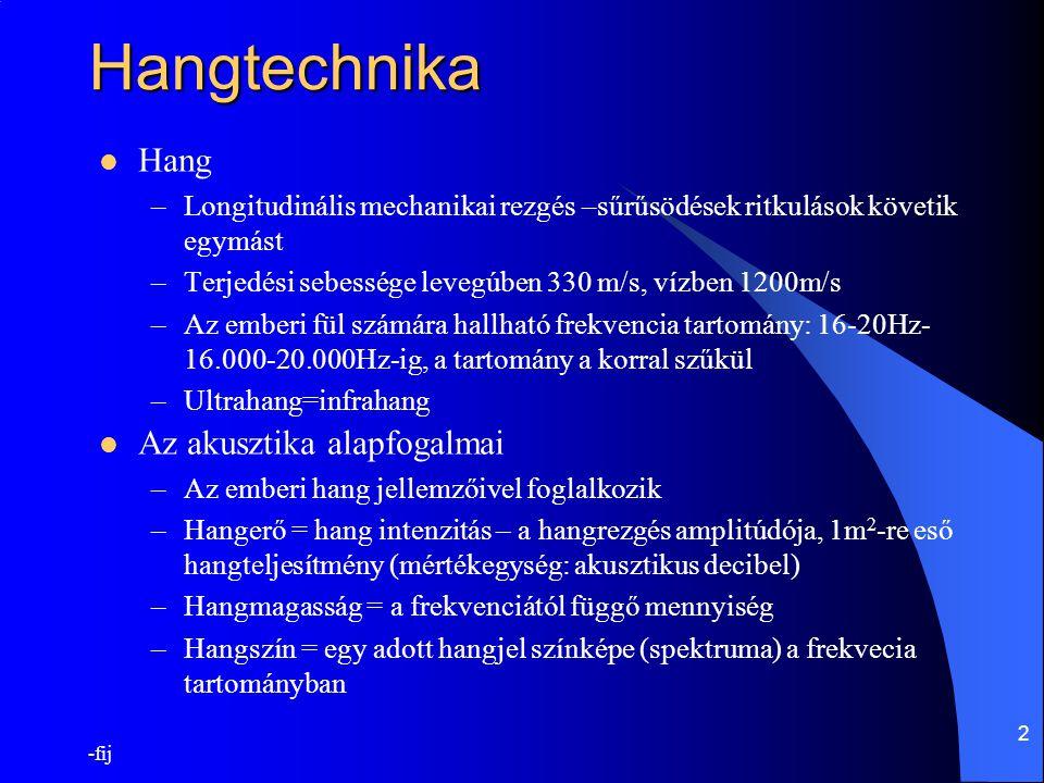 -fij 13 Mikrofonok Elektromos jellé alakítja az akusztikus jelet –a jel nagysága a mikrofonra ható hangnyomással arányos, frekvenciafüggő –Érzékenységük függ a hangforrás irányától távolságától Csoportosításuk –Kontakt (szénmikrofonok) –Piezoelektromos (kristály mikrofonok) –Elektromágneses (mozgó mágnes) –Elektromágneses (mozgó tekercs)