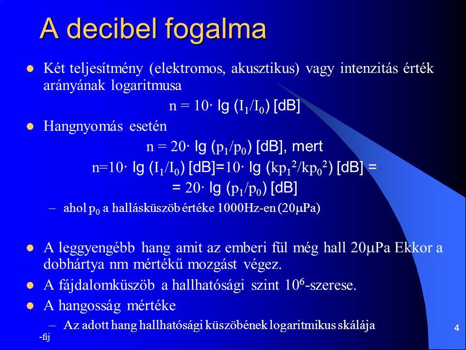 -fij 4 A decibel fogalma Két teljesítmény (elektromos, akusztikus) vagy intenzitás érték arányának logaritmusa n = 10 · lg ( I 1 /I 0 ) [dB] Hangnyomá