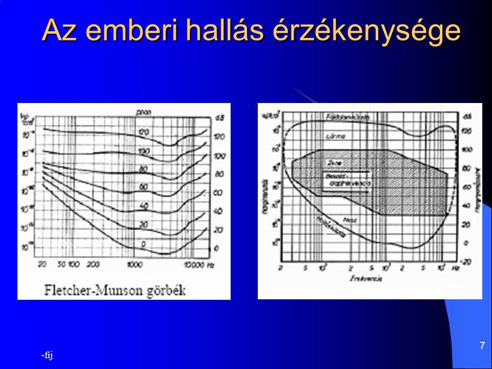 -fij 8 A Fourier sor A természetes hangok sinusos összetevőkből (felharmónikusokból) állnak Minden sinusos jel felbontható felharmonikusaik összegére A zenei, vagy az emberi hang sztochasztikus, sávkorlátozott Kis tartományban mégis periodikus, időben változó spektrumú