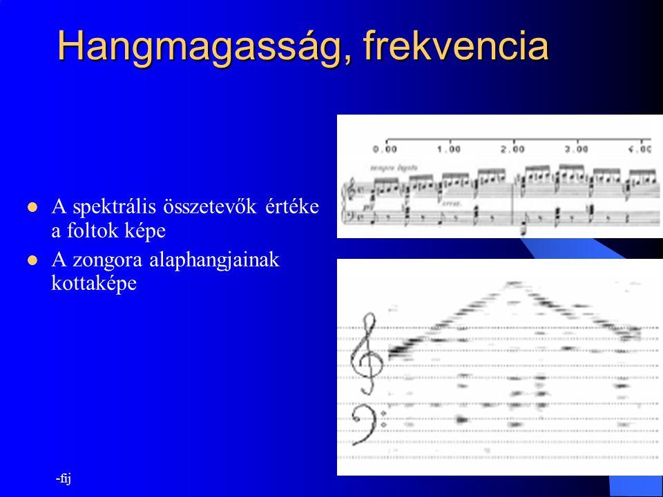 -fij 9 Hangmagasság, frekvencia A spektrális összetevők értéke a foltok képe A zongora alaphangjainak kottaképe