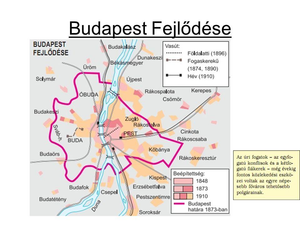 Budapest Fejlődése