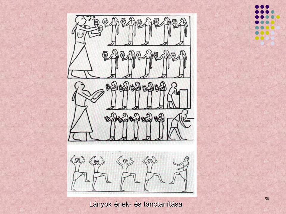 58 Lányok ének- és tánctanítása