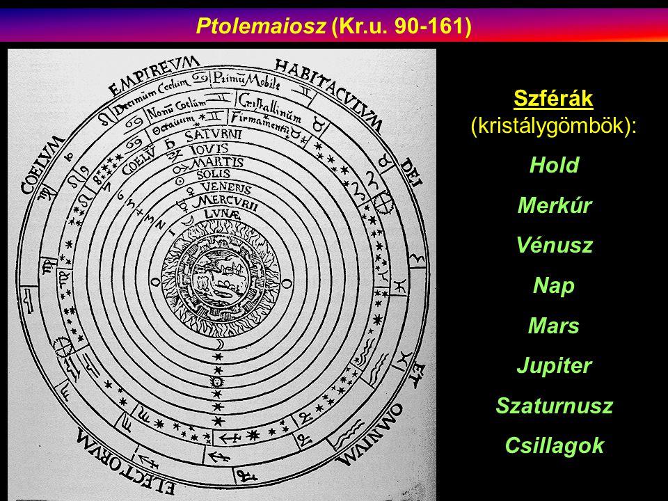 Szférák (kristálygömbök): Hold Merkúr Vénusz Nap Mars Jupiter Szaturnusz Csillagok