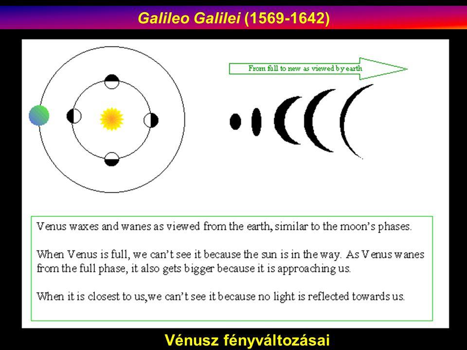 Galileo Galilei (1569-1642) Vénusz fényváltozásai