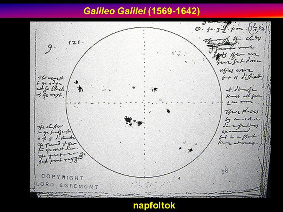 napfoltok Galileo Galilei (1569-1642)