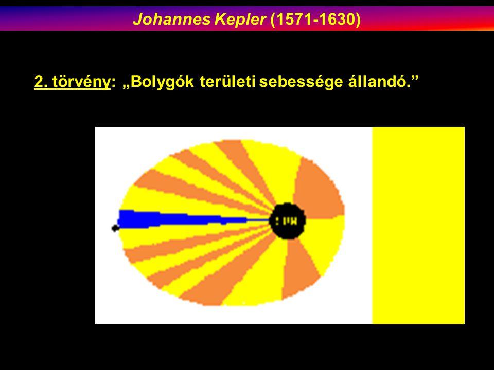 """2. törvény: """"Bolygók területi sebessége állandó. Johannes Kepler (1571-1630)"""