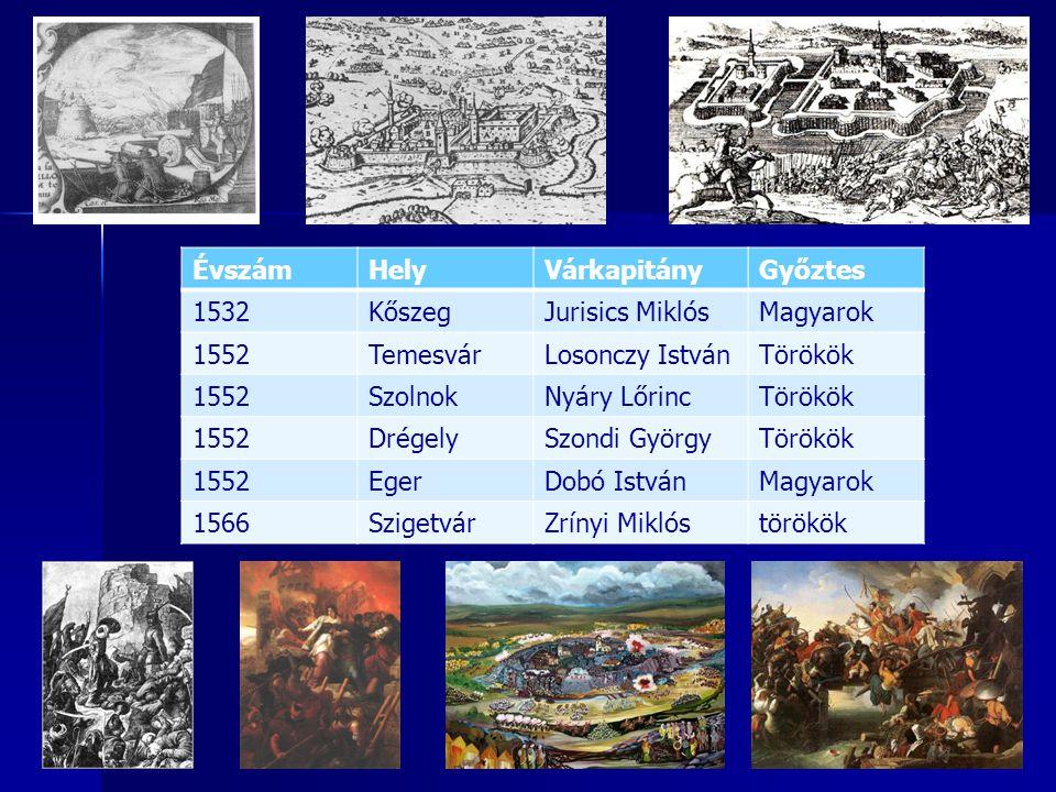 ÉvszámHelyVárkapitányGyőztes 1532KőszegJurisics MiklósMagyarok 1552TemesvárLosonczy IstvánTörökök 1552SzolnokNyáry LőrincTörökök 1552DrégelySzondi GyörgyTörökök 1552EgerDobó IstvánMagyarok 1566SzigetvárZrínyi Miklóstörökök