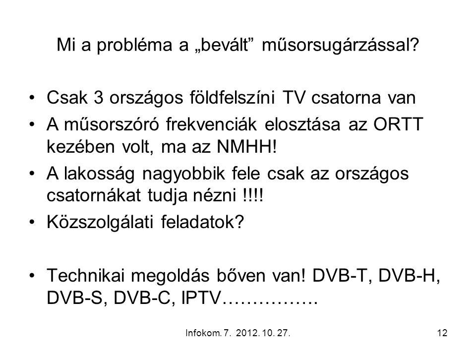 """Infokom. 7. 2012. 10. 27.12 Mi a probléma a """"bevált műsorsugárzással."""