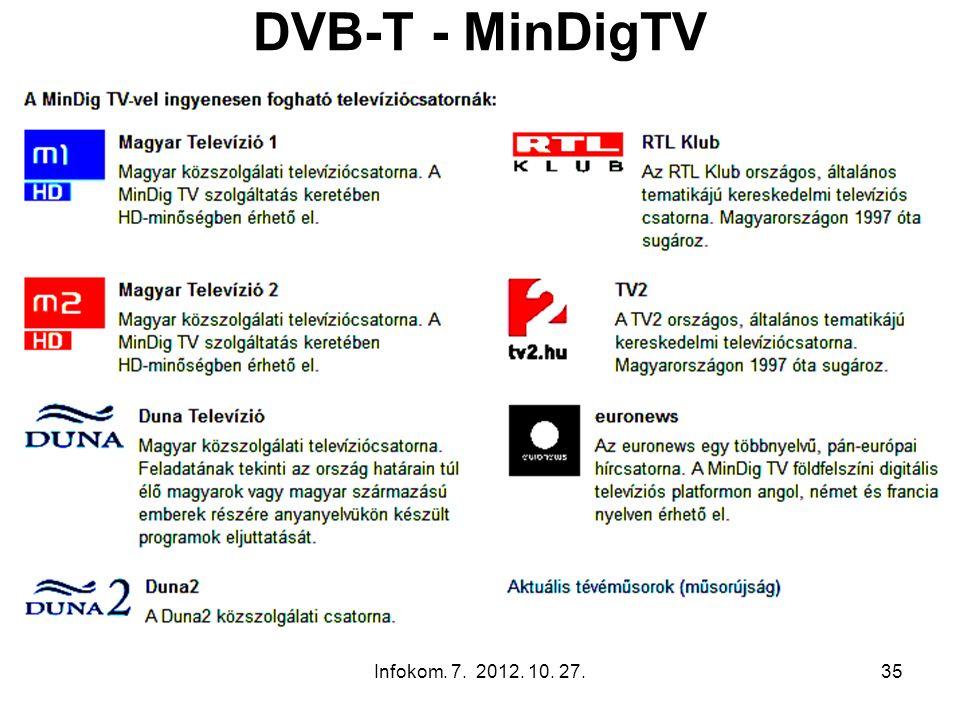 Infokom. 7. 2012. 10. 27.35 DVB-T - MinDigTV