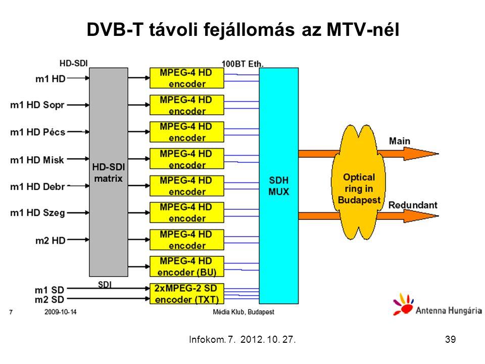 Infokom. 7. 2012. 10. 27.39 DVB-T távoli fejállomás az MTV-nél