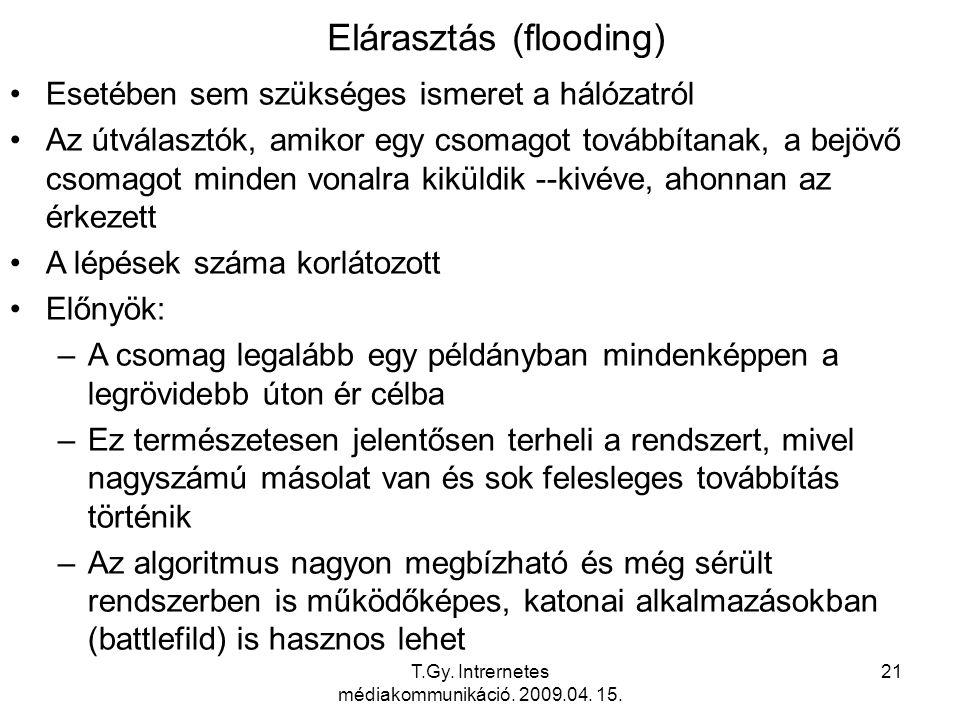 T.Gy. Intrernetes médiakommunikáció. 2009.04. 15. 21 Elárasztás (flooding) Esetében sem szükséges ismeret a hálózatról Az útválasztók, amikor egy csom
