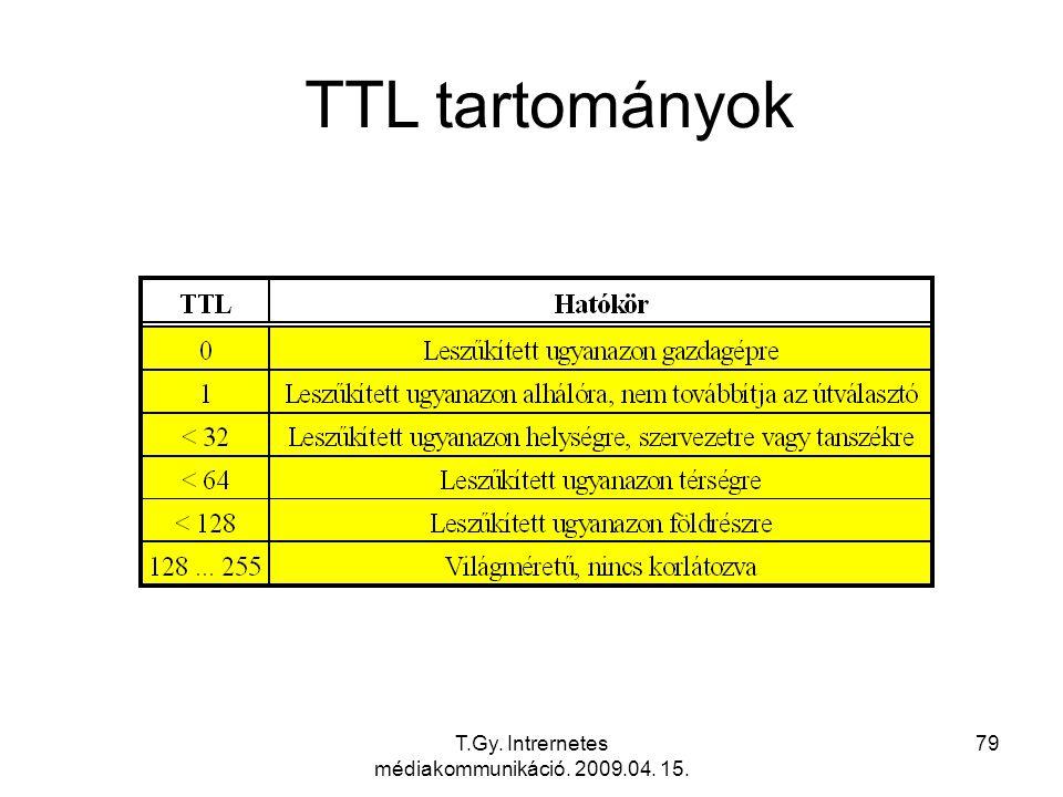 T.Gy. Intrernetes médiakommunikáció. 2009.04. 15. 79 TTL tartományok
