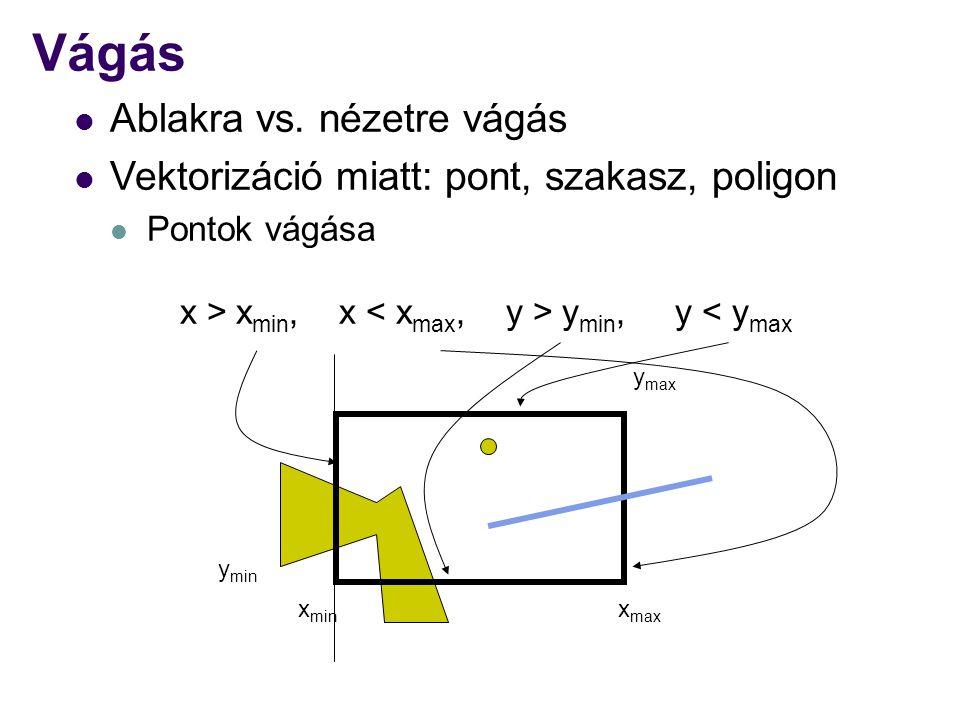 Vágás Ablakra vs. nézetre vágás Vektorizáció miatt: pont, szakasz, poligon Pontok vágása x > x min, x y min, y < y max x min x max y min y max