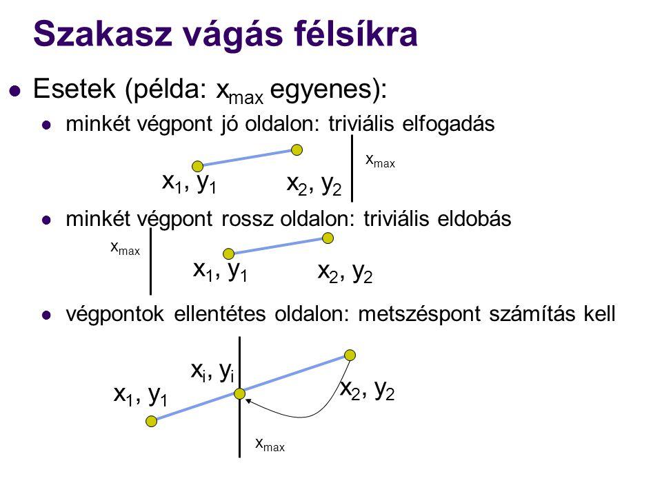 Szakasz vágás félsíkra x1, y1x1, y1 x2, y2x2, y2 xi, yixi, yi Esetek (példa: x max egyenes): minkét végpont jó oldalon: triviális elfogadás minkét vég