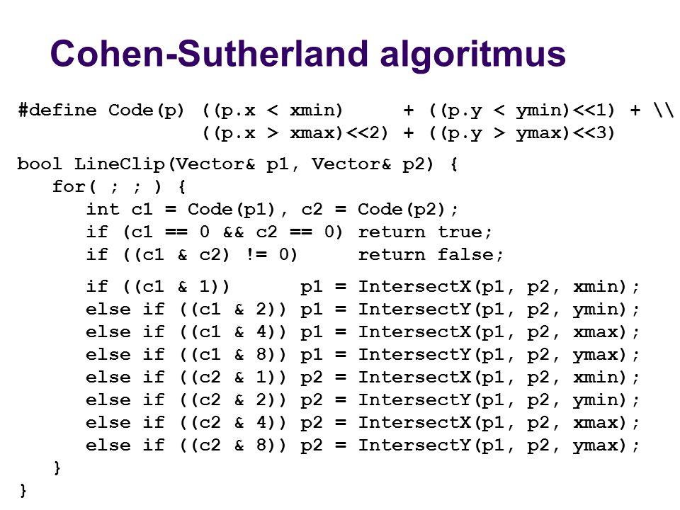 #define Code(p) ((p.x < xmin) + ((p.y < ymin)<<1) + \\ ((p.x > xmax) ymax)<<3) bool LineClip(Vector& p1, Vector& p2) { for( ; ; ) { int c1 = Code(p1), c2 = Code(p2); if (c1 == 0 && c2 == 0) return true; if ((c1 & c2) != 0) return false; if ((c1 & 1)) p1 = IntersectX(p1, p2, xmin); else if ((c1 & 2)) p1 = IntersectY(p1, p2, ymin); else if ((c1 & 4)) p1 = IntersectX(p1, p2, xmax); else if ((c1 & 8)) p1 = IntersectY(p1, p2, ymax); else if ((c2 & 1)) p2 = IntersectX(p1, p2, xmin); else if ((c2 & 2)) p2 = IntersectY(p1, p2, ymin); else if ((c2 & 4)) p2 = IntersectX(p1, p2, xmax); else if ((c2 & 8)) p2 = IntersectY(p1, p2, ymax); } Cohen-Sutherland algoritmus