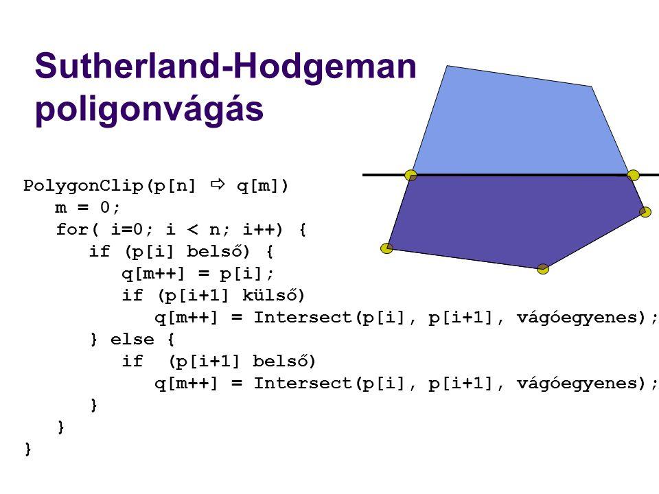 Sutherland-Hodgeman poligonvágás PolygonClip(p[n]  q[m]) m = 0; for( i=0; i < n; i++) { if (p[i] belső) { q[m++] = p[i]; if (p[i+1] külső) q[m++] = Intersect(p[i], p[i+1], vágóegyenes); } else { if (p[i+1] belső) q[m++] = Intersect(p[i], p[i+1], vágóegyenes); }