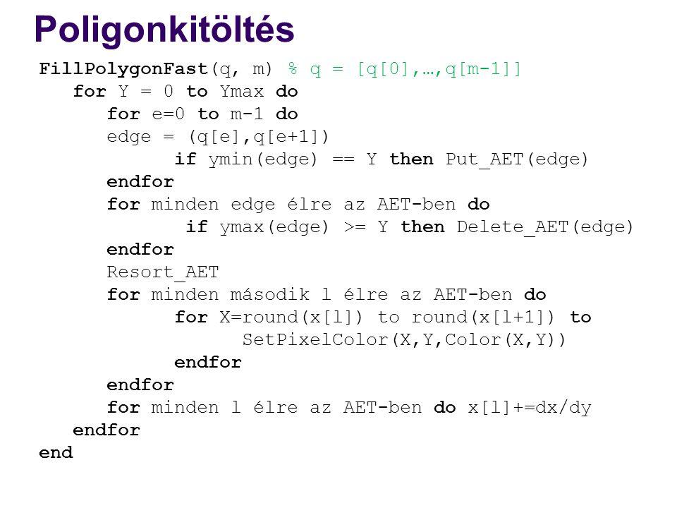 Poligonkitöltés FillPolygonFast(q, m) % q = [q[0],…,q[m-1]] for Y = 0 to Ymax do for e=0 to m-1 do edge = (q[e],q[e+1]) if ymin(edge) == Y then Put_AET(edge) endfor for minden edge élre az AET-ben do if ymax(edge) >= Y then Delete_AET(edge) endfor Resort_AET for minden második l élre az AET-ben do for X=round(x[l]) to round(x[l+1]) to SetPixelColor(X,Y,Color(X,Y)) endfor for minden l élre az AET-ben do x[l]+=dx/dy endfor end