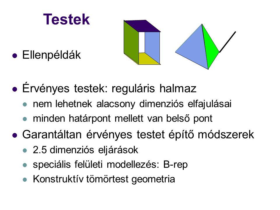 Testek Ellenpéldák Érvényes testek: reguláris halmaz nem lehetnek alacsony dimenziós elfajulásai minden határpont mellett van belső pont Garantáltan érvényes testet építő módszerek 2.5 dimenziós eljárások speciális felületi modellezés: B-rep Konstruktív tömörtest geometria