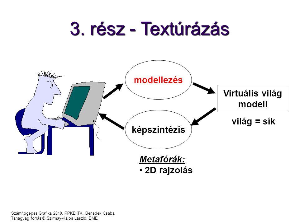Számítógépes Grafika 2010, PPKE ITK, Benedek Csaba Tanagyag forrás ® Szirmay-Kalos László, BME 3. rész - Textúrázás képszintézis Virtuális világ model