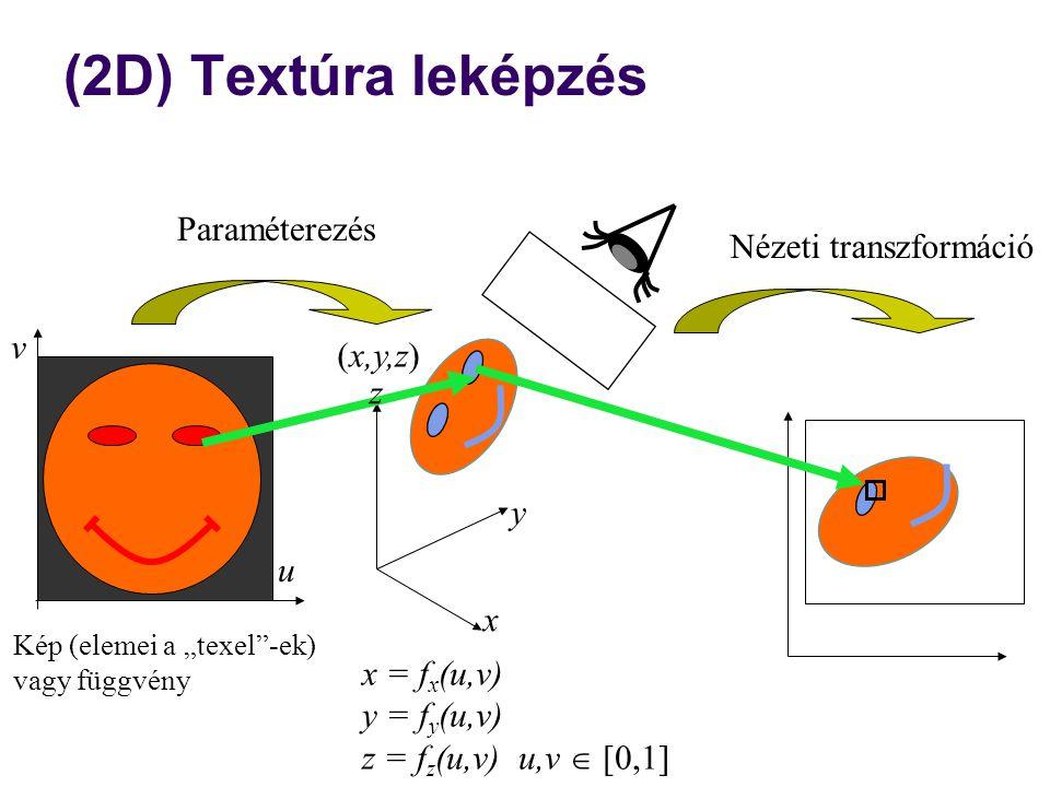 """(2D) Textúra leképzés Paraméterezés Nézeti transzformáció u v Kép (elemei a """"texel -ek) vagy függvény x = f x (u,v) y = f y (u,v) z = f z (u,v) u,v  [0,1] x z y (x,y,z)"""