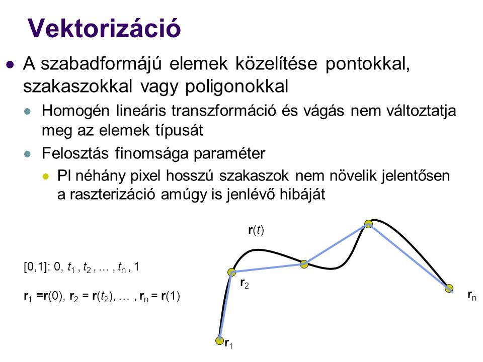 Vektorizáció [0,1]: 0, t 1, t 2,..., t n, 1 r 1 =r(0), r 2 = r(t 2 ), …, r n = r(1) r1r1 r(t)r(t) r2r2 rn rn A szabadformájú elemek közelítése pontokkal, szakaszokkal vagy poligonokkal Homogén lineáris transzformáció és vágás nem változtatja meg az elemek típusát Felosztás finomsága paraméter Pl néhány pixel hosszú szakaszok nem növelik jelentősen a raszterizáció amúgy is jenlévő hibáját