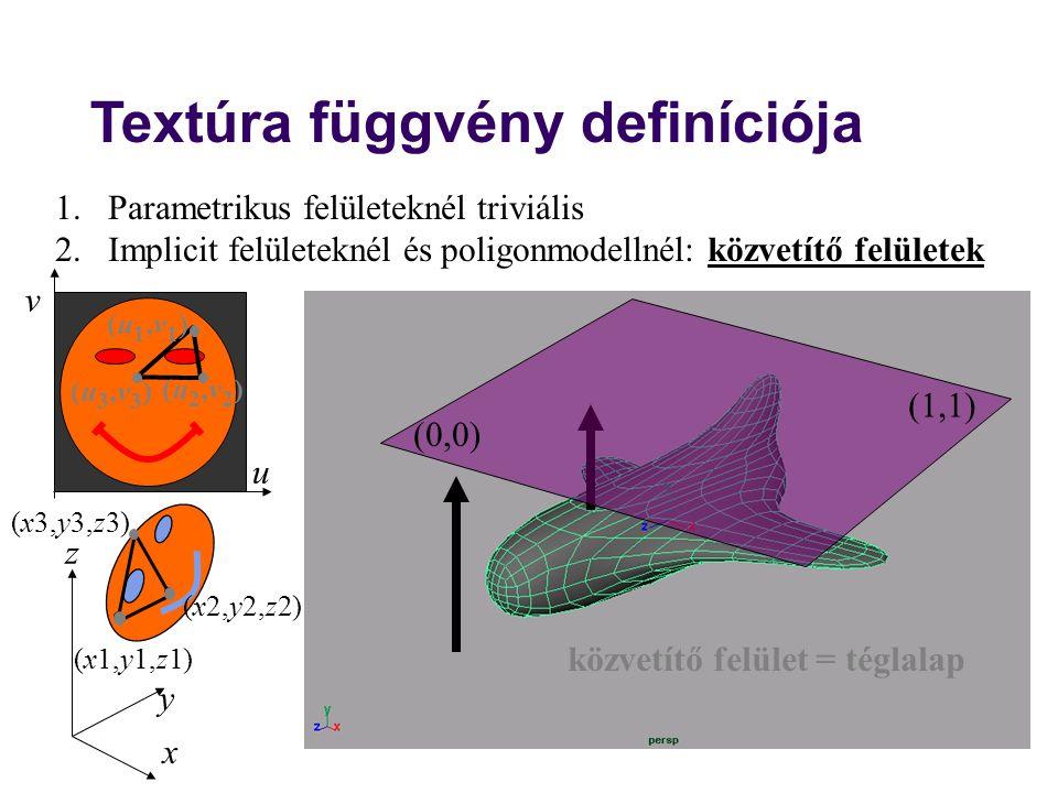 Textúra függvény definíciója (0,0) (1,1) 1.Parametrikus felületeknél triviális 2. Implicit felületeknél és poligonmodellnél: közvetítő felületek közve
