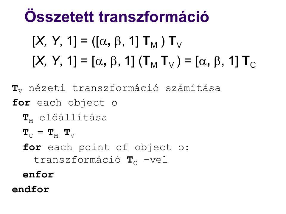Összetett transzformáció T V nézeti transzformáció számítása for each object o T M előállítása T C = T M T V for each point of object o: transzformáció T C –vel enfor endfor [X, Y, 1] = ([ , , 1] T M ) T V [X, Y, 1] = [ , , 1] (T M T V ) = [ , , 1] T C