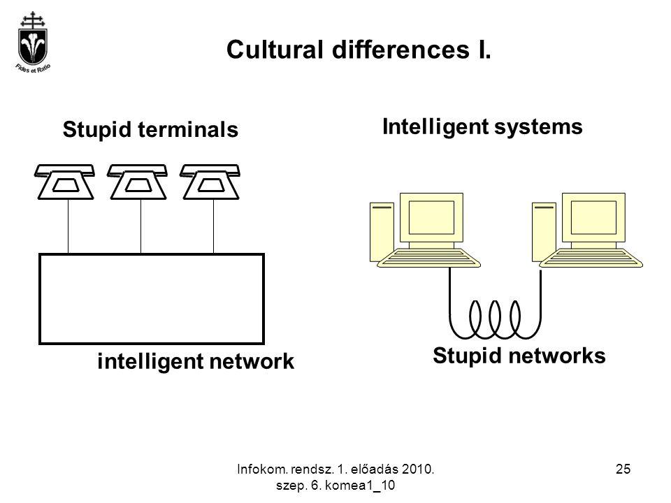 Infokom. rendsz. 1. előadás 2010. szep. 6. komea1_10 25 Stupid terminals Intelligent systems intelligent network Stupid networks Cultural differences