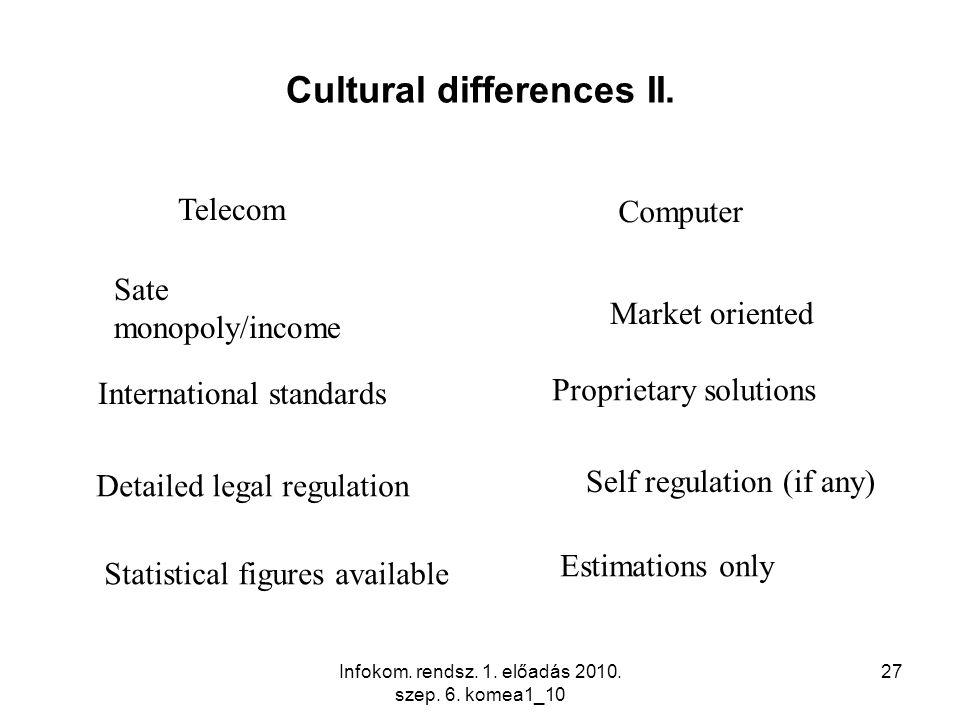 Infokom. rendsz. 1. előadás 2010. szep. 6. komea1_10 27 Cultural differences II. Telecom Computer Sate monopoly/income Market oriented International s