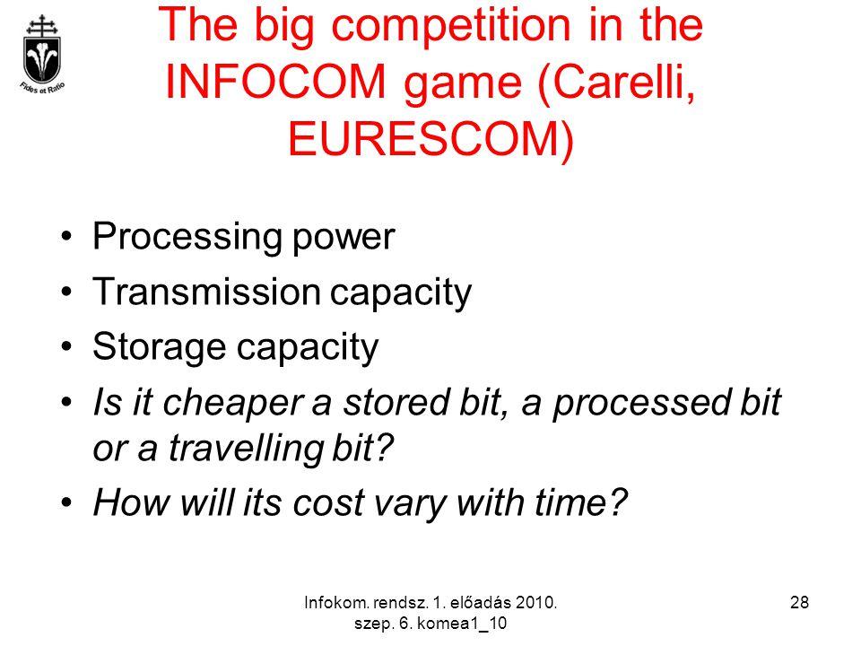 Infokom. rendsz. 1. előadás 2010. szep. 6. komea1_10 28 The big competition in the INFOCOM game (Carelli, EURESCOM) Processing power Transmission capa