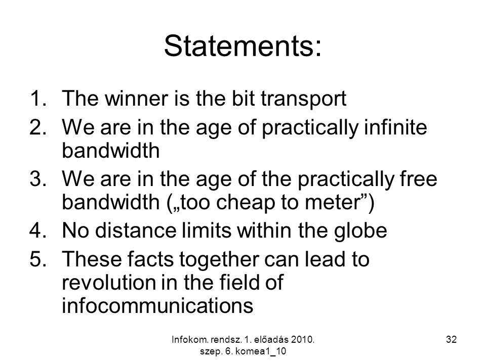 Infokom. rendsz. 1. előadás 2010. szep. 6. komea1_10 32 Statements: 1.The winner is the bit transport 2.We are in the age of practically infinite band