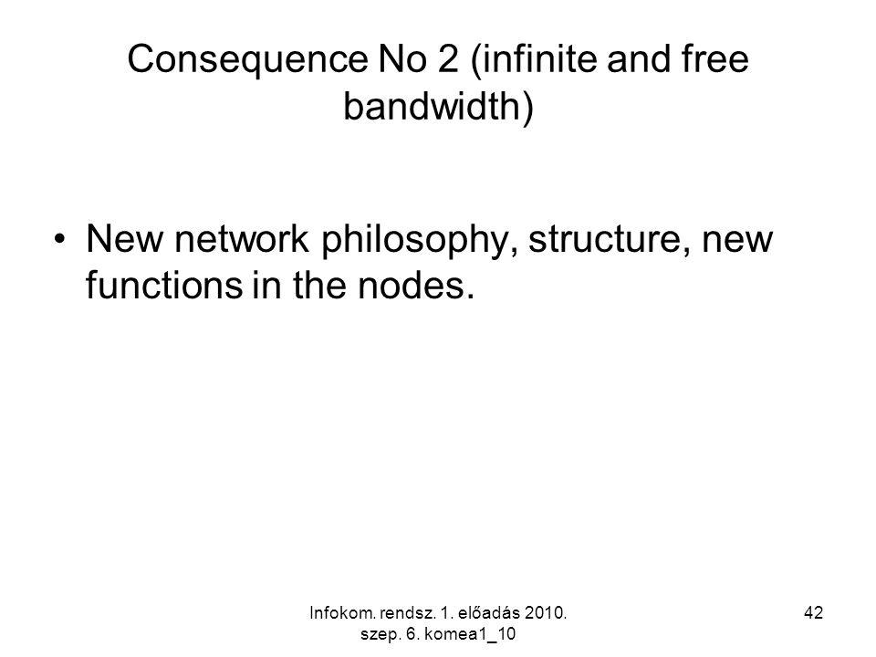 Infokom. rendsz. 1. előadás 2010. szep. 6. komea1_10 42 Consequence No 2 (infinite and free bandwidth) New network philosophy, structure, new function
