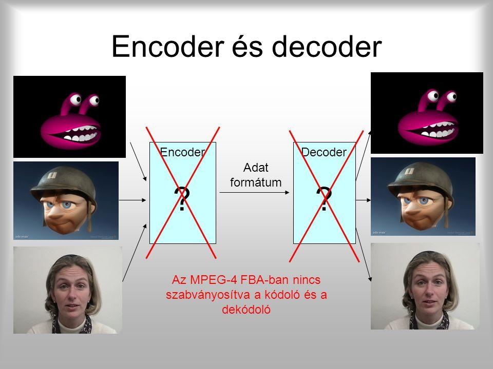 De az MPEG-4 nem a tömörítésről szól? Főként! A szabvány elkészítéséhez sok munkacsoportot hoztak létre Az egyik a Synthetic Natural Hybrid Coding let