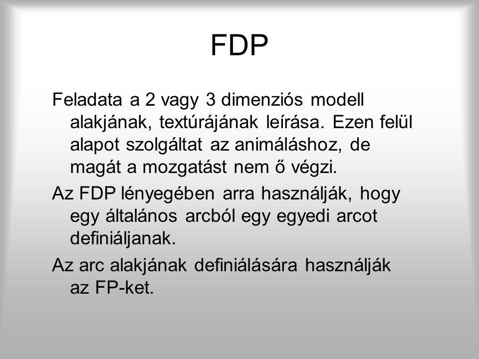 Az MPEG-4 FA ideális? Megvizsgáljuk! Előtte azonban néhány kifejezés: FDP – Face Definition Parameter FP – Feature Point FAP – Facial Animation Parame