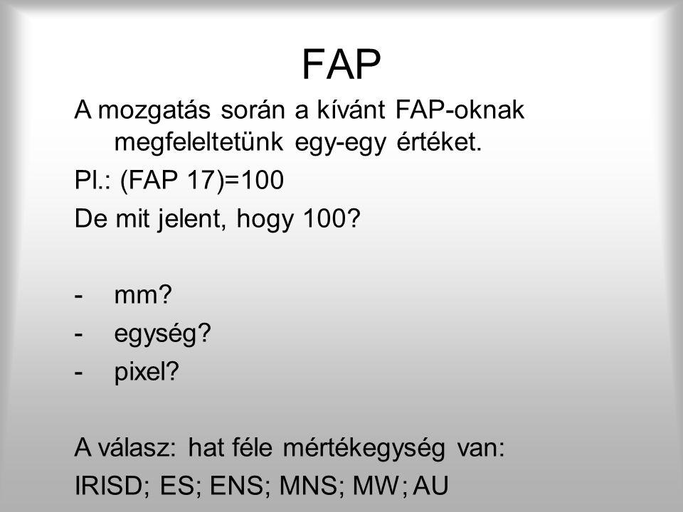 FAP A többi 66 FAP alacsony szintű FAP. Ez azt jelenti, egy vagy több FP-t mozgat.