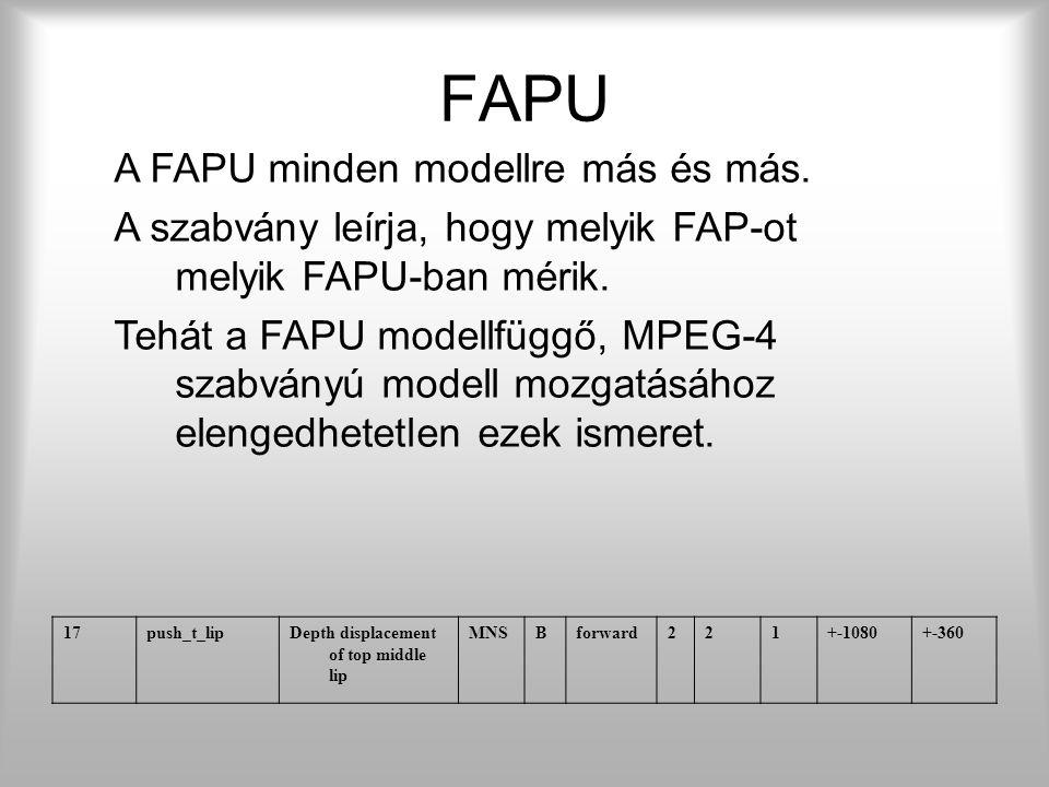 A konkrét mértékegységek a következők: IRISD=IRISD0/1024 ES=ES0/1024 ENS=ENS0/1024 MNS=MNS0/1024 MW=MW0/1024 AU=10E-5 rad