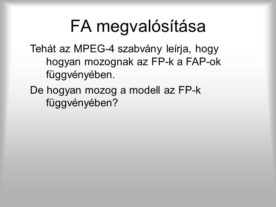 FAPU A FAPU minden modellre más és más. A szabvány leírja, hogy melyik FAP-ot melyik FAPU-ban mérik. Tehát a FAPU modellfüggő, MPEG-4 szabványú modell