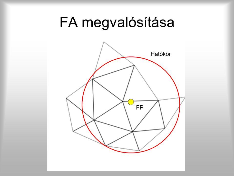 Grafikai alapok Vertex: pont 3D-ben, három koordinátával adott. Mesh: rács 3D-ben, tetszőleges két vertex össze vannak kötve. Polygon: felület 3D-ben,
