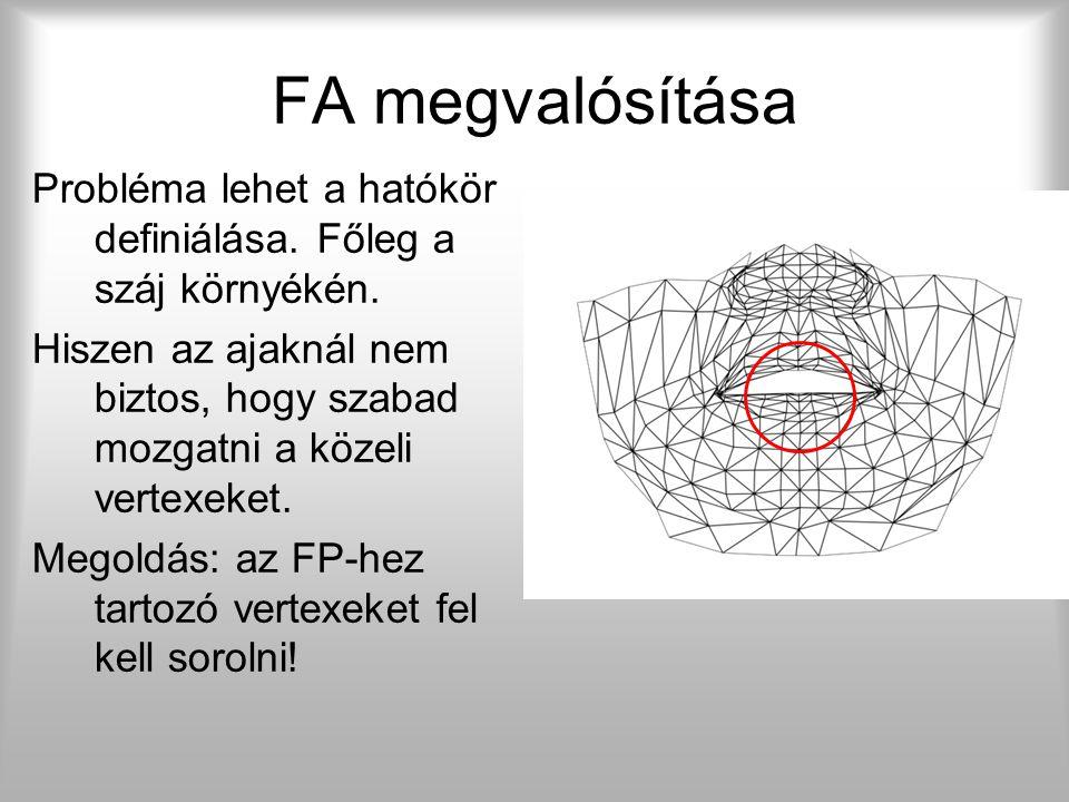 FA megvalósítása Egy FP csak a neki definiált hatókörön belüli vertex-eket mozgatja. De a vertex mozgatás nem lineáris. Az FP- től mért távolsággal ar